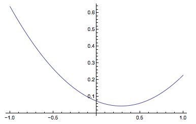 Wolfram Mathematica - Wikipedia
